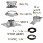 View: Components Needed for Through The Roof Installation